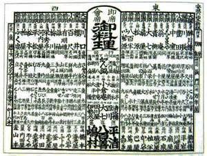 江戸時代の人気料理