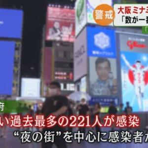 大阪で新たに216人が感染 陽性率9.4% 検査数は過去最多